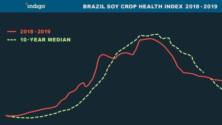 Brazil_Soy_April