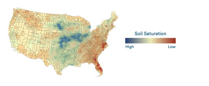 Soil saturation