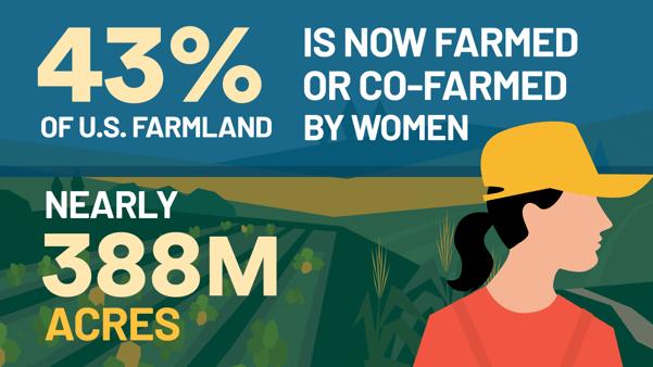 women_in_farming_indigo_ag